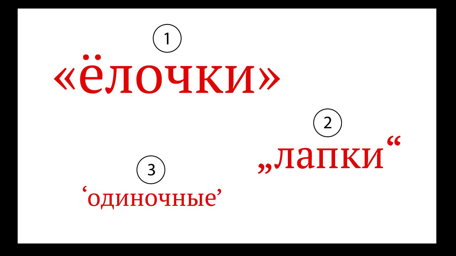 Как сделать английские кавычки